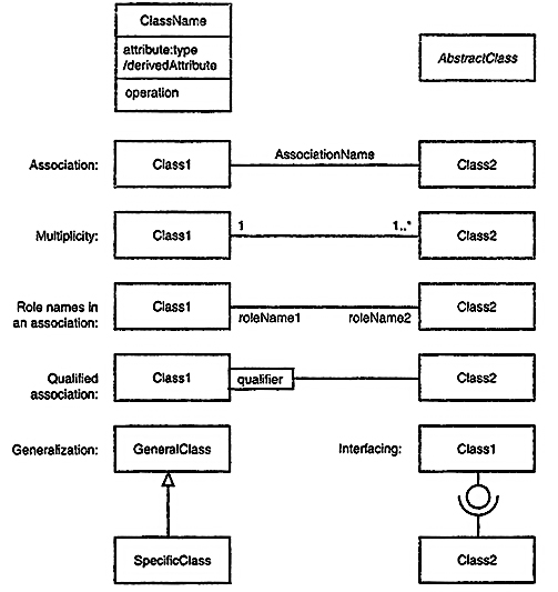 Exercise 20 alex ramsey itc565 business applications development classes sequence diagram ccuart Images